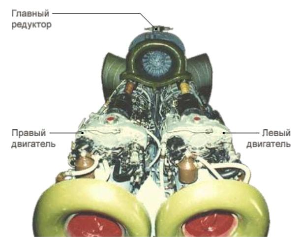 Левый и правый двигатели вертолета Ми-8