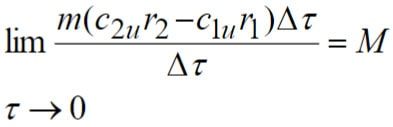 Теорема Л. Эйлера о моменте количества движения
