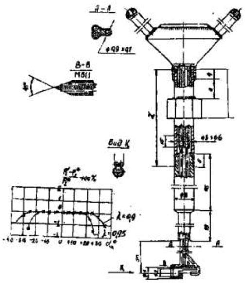 Чертеж насадок для измерения полного давления и угла направления потока