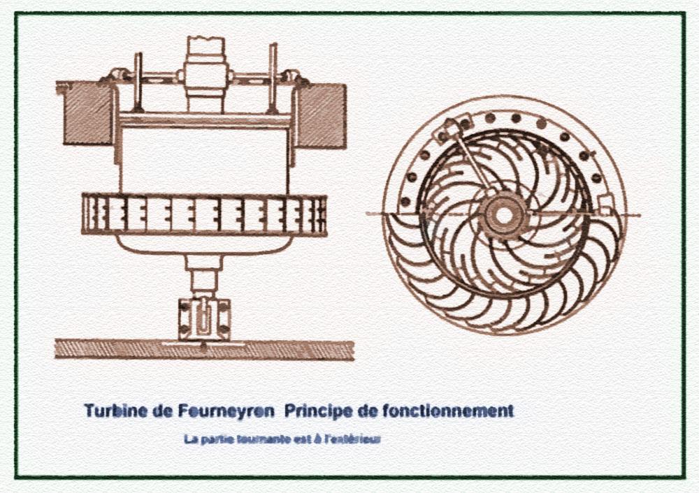 Турбина Фурнейрона