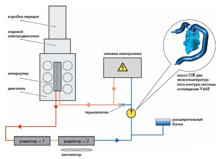 Низкотемпературный контур системы охлаждения